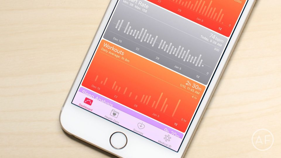 How to export Health app data on iPhone and iPad - The App Factor
